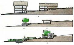 Вертикальная планировка 1